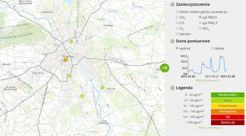 Jakość powietrza w Warszawie (GIOŚ)